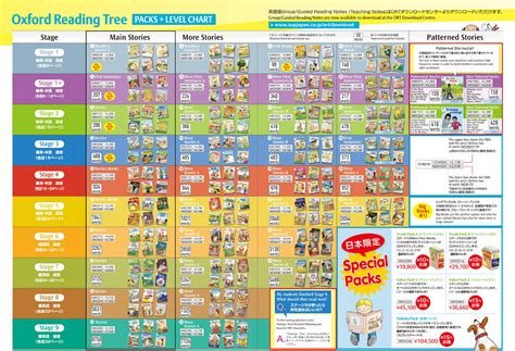 oxford reading tree level pin oxford reading tree elt and esl books in japan english teaching on