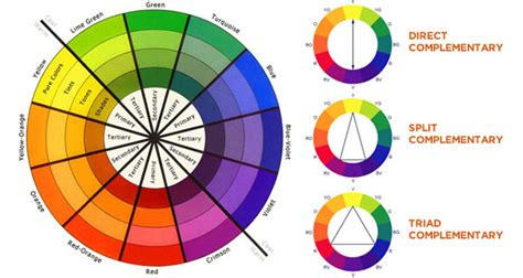 colour complements matching from top to bottom a guide to matching your