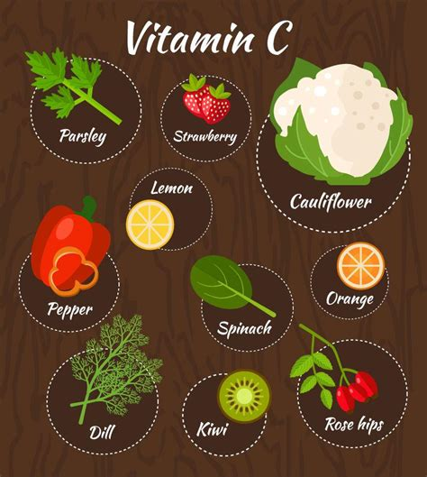 vitamin c vegetables and fruits a vector of 10 fruits and vegetables containing vitamin c