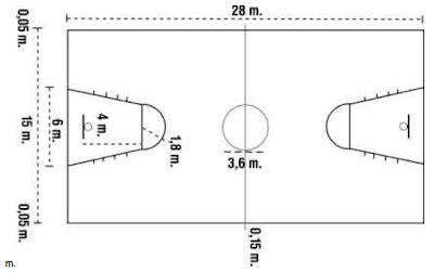 superficie del co de juego debe ser de color claro view image como ense 209 ar baloncesto a los jovenes medidas del terreno