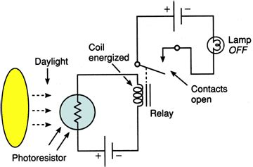 photoresistor gain operation of a photoresistor 28 images simple ambient light sensor circuit analog devices
