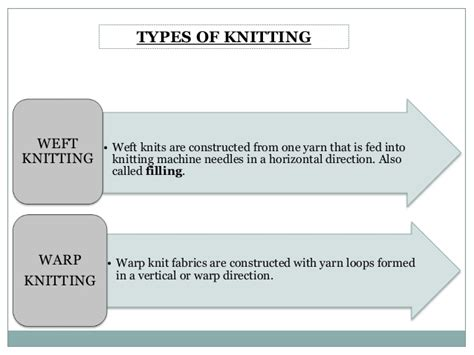 types of knits knitting types
