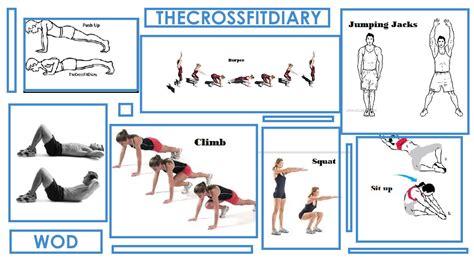 esercizi a corpo libero da fare a casa circuito crossfit a corpo libero the crossfit diary