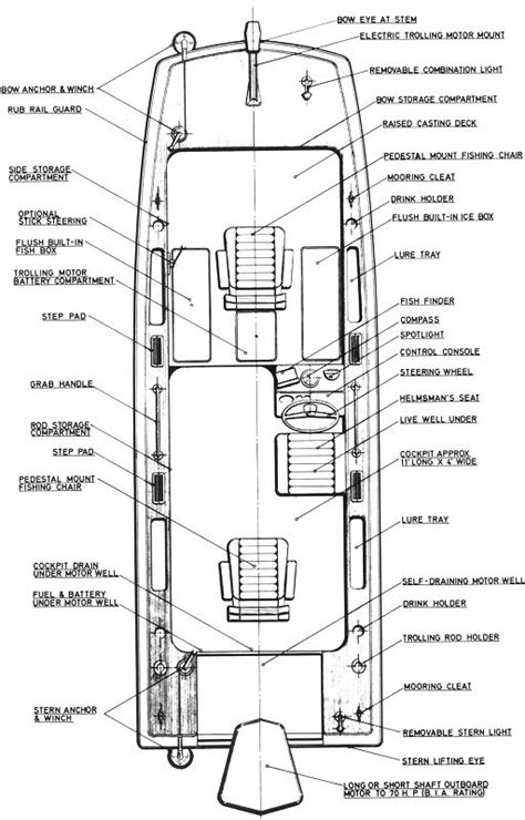boat drawing plans detail bass boat plans tugbs