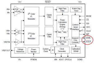 what is a block diagram in electronics cs5460 block diagram steelcity electronics
