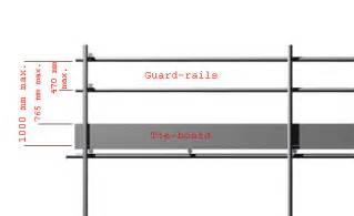 Height Of Scaffold Handrail Scaffolding Wikipedia