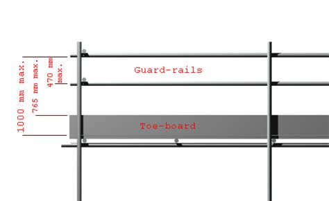 project idea   build wood scaffolding