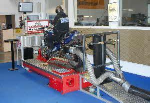 Motorrad Leistungspr Fstand by Pr 252 Fstand