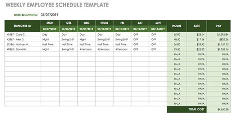 17 Free Timesheet And Time Card Templates Smartsheet Retail Employee Schedule Template