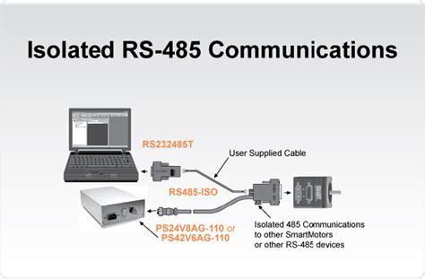 rs485 communication port toc connection map