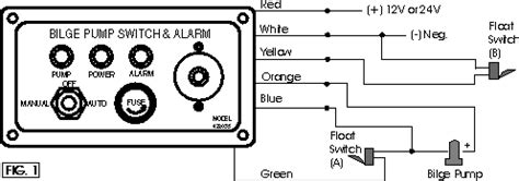 wiring diagram rule bilge wiring diagram rule mate