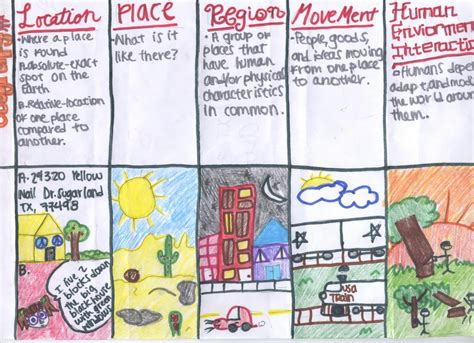 5 themes of geography vimeo the 5 themes of geography human geography