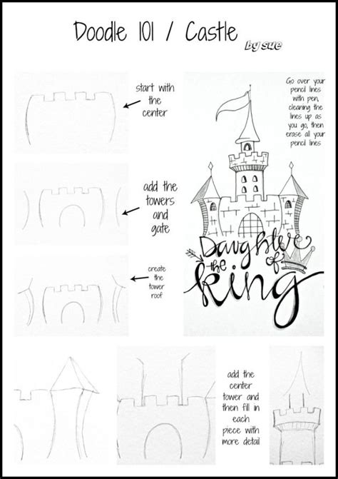 doodle god how to make castle doodle 101 of the king doodles and journaling
