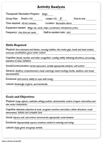 8 Best Activity Analysis Images On Pinterest Activities Colleges And Occupational Therapist Activity Analysis Occupational Therapy Template