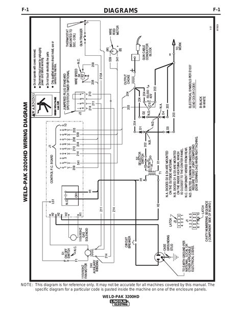 lincoln motor wiring diagrams ford 5 4 triton engine