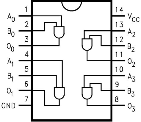 integrated logic gate circuits integrated circuits learn sparkfun
