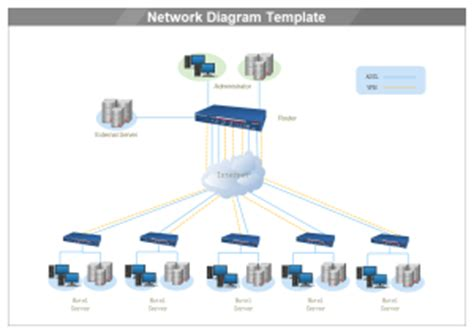 Network Diagram Templates Perfect Network Diagram Templates Free Download Powerpoint Network Diagram Template