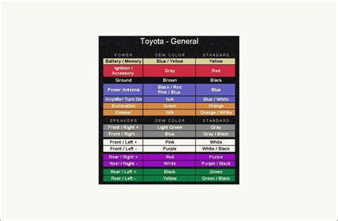 Toyota Color Codes Need A Diagram Of A 1993 Toyota Camry Xle Factory Wiring