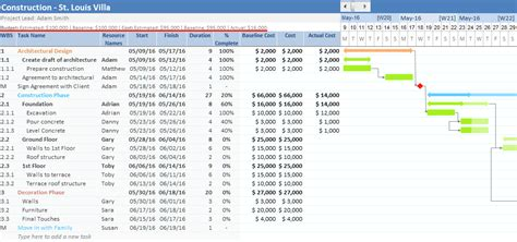 project budget plan template stunning it project budget template pictures inspiration