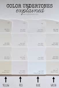 how to choose white paint livelovediy how to choose a paint color 10 tips to help
