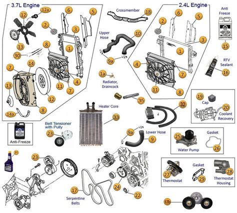 02 Jeep Liberty Parts Jeep Liberty Cooling System Parts 02 12 Kj Kk Morris 4x4