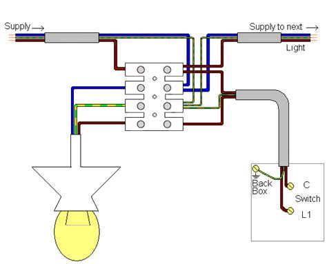 how to wire lights in a house house wiring diagram supply to next in uk house