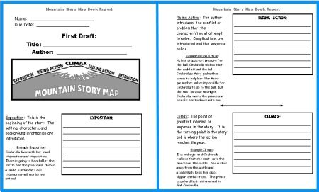 Exposition Template by Arizona State Standards For 6th Graders Critical And
