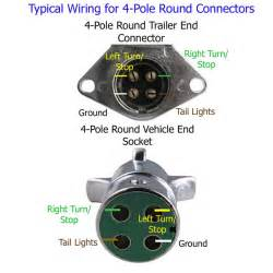 trailer wiring socket recommendation for a 4 pole trailer connector etrailer