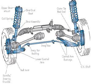 komponen kaki kaki mobil  fungsinya showroom mobil