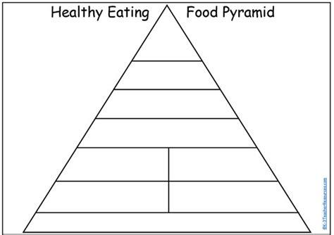 pyramid poem template blank food pyramid template pertamini co