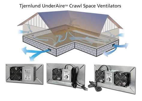 crawl space ventilation fans crawl space ventilation fans protect home structure and