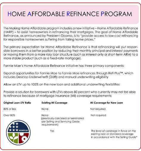 new government 105 refinance program aids homeowners