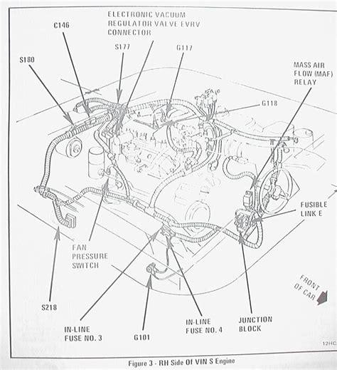 1982 Chevy S10 Fuse Box Diagram