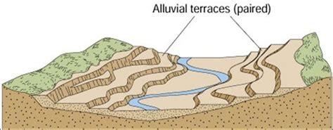 terrazzi fluviali awesome terrazzi fluviali ideas design trends 2017