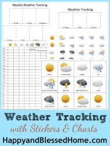 Sesame Street Wall Stickers preschool activities weather tracking happy and