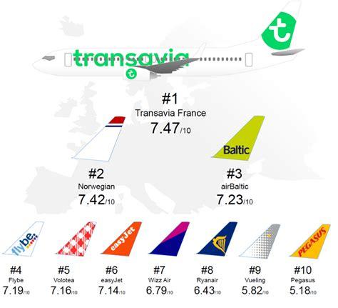 Low Cost Mba Europe by Transavia Est La Compagnie Low Cost De L 233 E 2015 En Europe