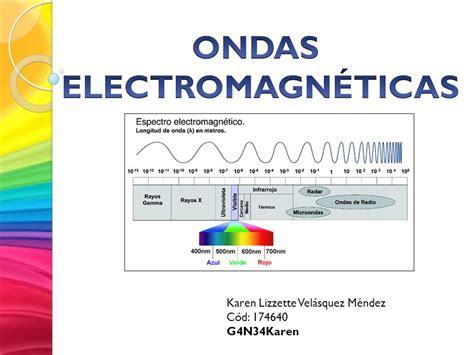 ejemplos de ondas electromagneticas ondas electromagn 201 ticas ppt descargar