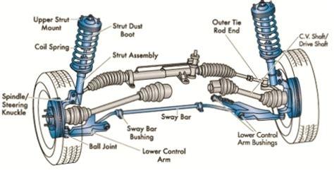 Disc Brake Seal Kit D Terios autoservicios ensenada automotive service and