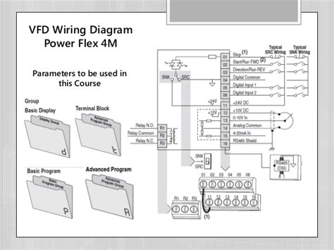 powerflex 4 wiring diagram powerflex get free image