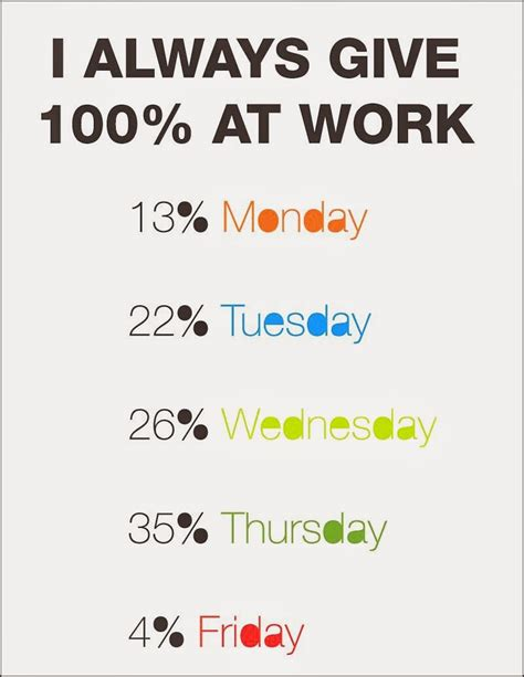 Office Quotes About Work Friday Office Quotes Quotesgram