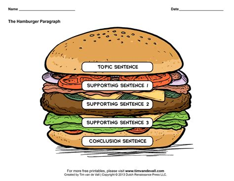 hamburger paragraph template free coloring pages of burger bun template