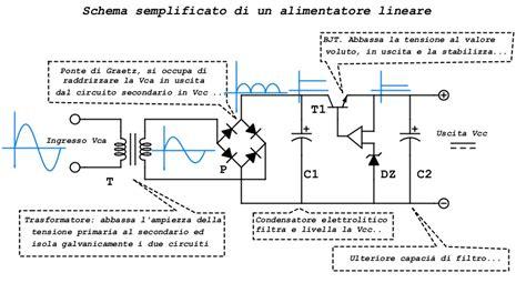 schema elettrico alimentatore switching schema elettrico di un alimentatore per pc kit