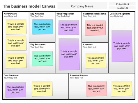 Business Model Canvas Powerpoint Template Lovschall Net Business Model Template Ppt