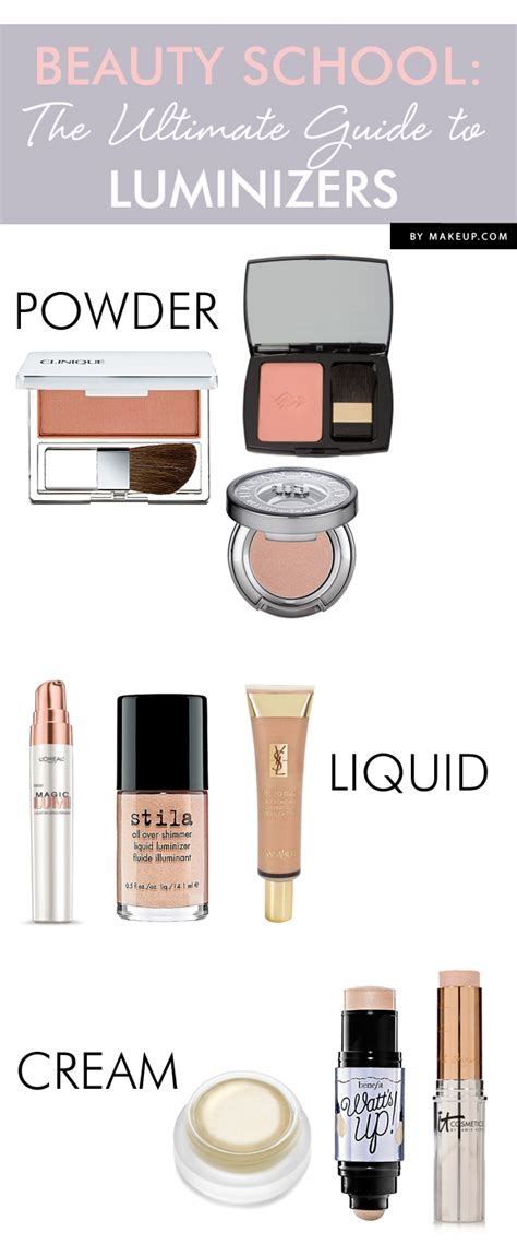 12 Best Luminizers by School The Ultimate Guide To Luminizers Makeup