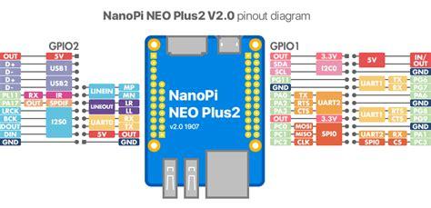 nanopi neo  friendlyarm wiki