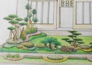 taman halaman belakang naturallcations