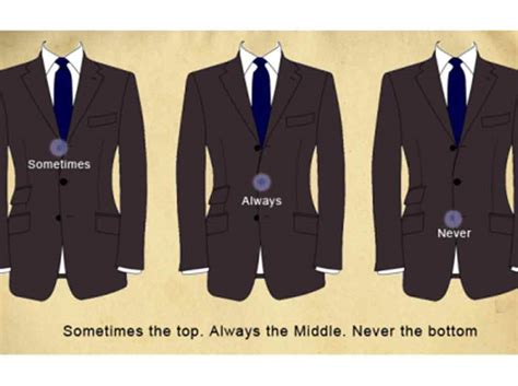 Button Jacket the of buttoning your suit jacket s style