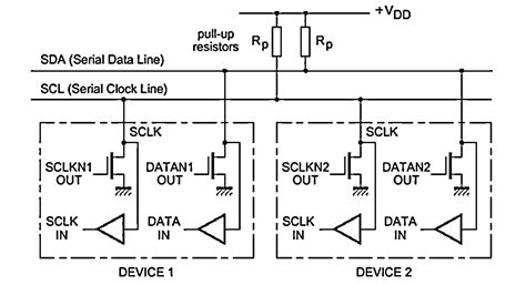 inter integrated circuits interfacing i2c standard inter integrated circuits i2c basics 187 maxembedded