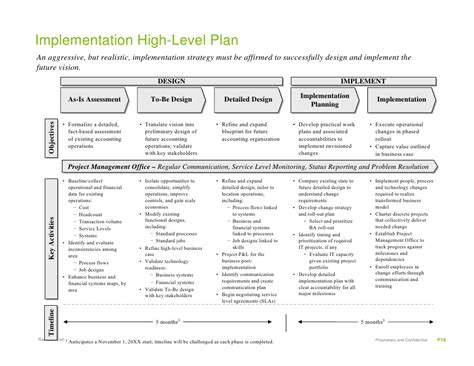 High Level Business Plan Template high level business plan template 28 images the