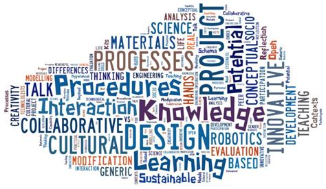 design technology education journal thinkosity work and thinking across educational research